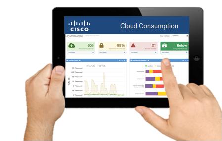 CloudConsumption